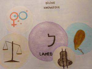 creatiecode-12-3-divine-knowledge